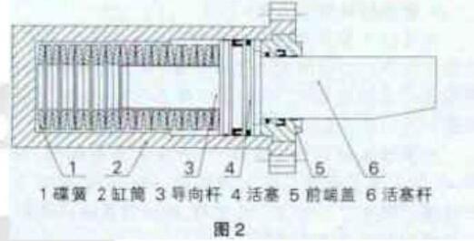 厂夹紧缸采用碟簧预夹紧结构图