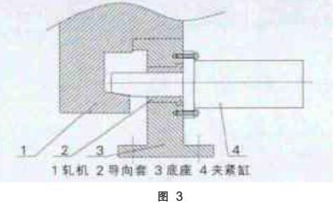轧机底座上的结构图