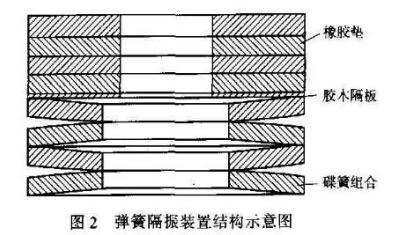 弹簧隔振装置结构示意图