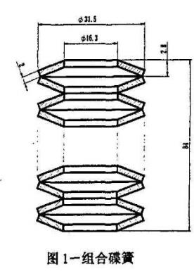 图1 组合碟簧