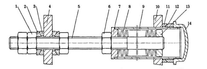 碟簧结构力平衡型波纹补偿器碟簧结构图