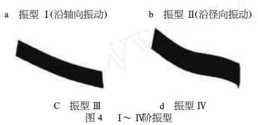 图4 I~IV阶振型