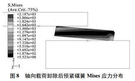 图 8 轴向载荷卸除后预紧碟簧 Mises 应力分布